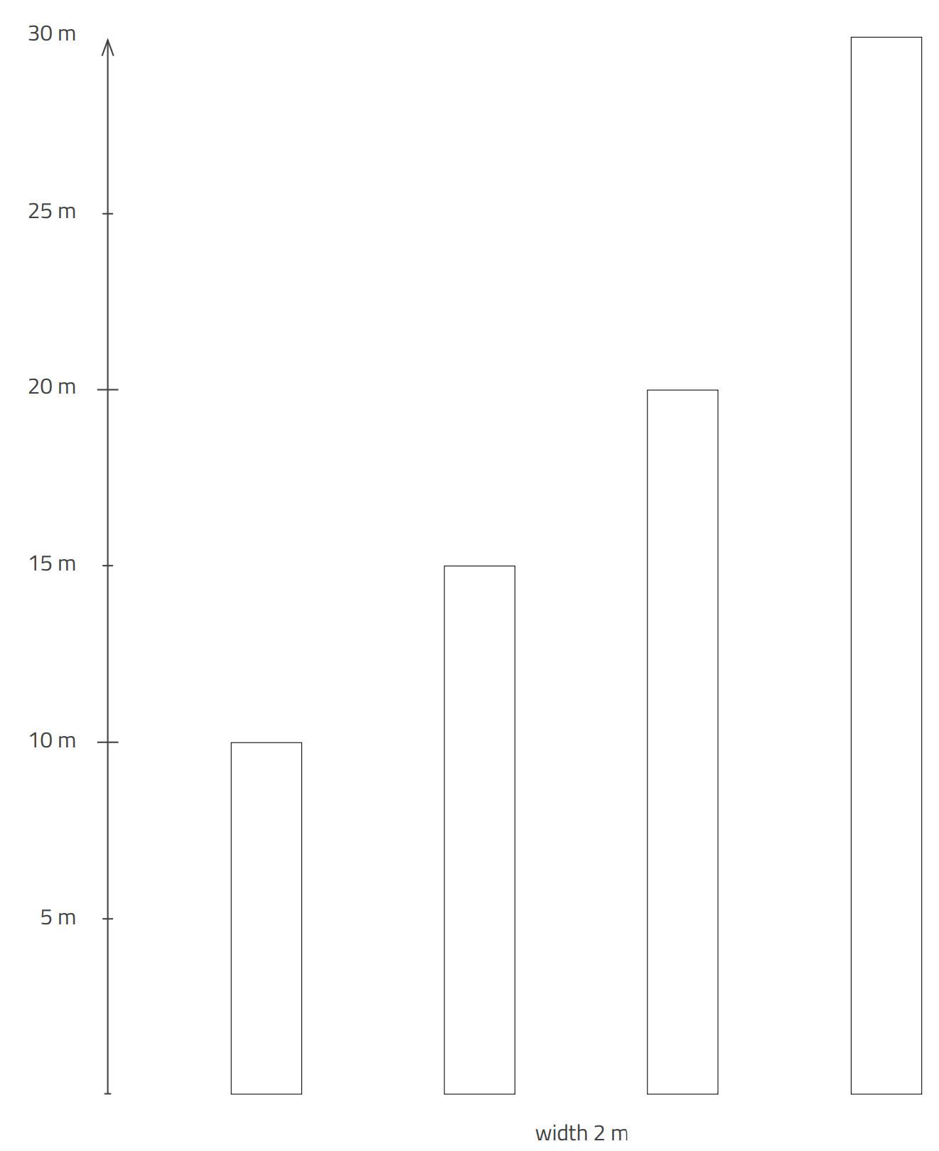 grafiek afmeting unicolour sprinttrack kunstgrasmatten